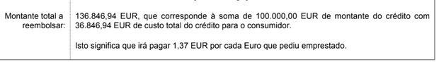 MTIC crédito