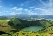 Salário mínimo nos Açores em 2020